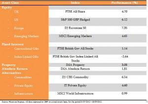 Fiducia Market Commentary data